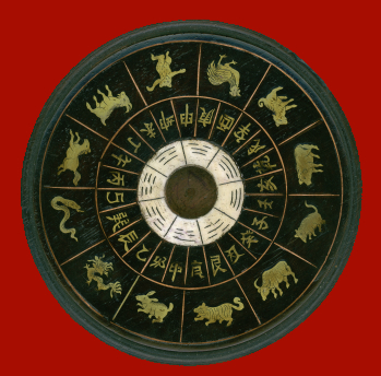 Chinese Astrology Wheel
